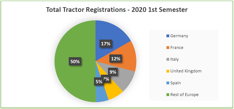 2020 09 17 Eco PR Graph 3
